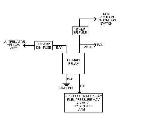 85 Toyota Wiring Diagram circuit diagram template