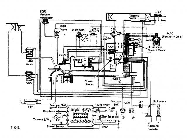 22R, 22RE, 22RTE Vacuum Diagrams - Pirate4x4Com  4x4 and Off-Road