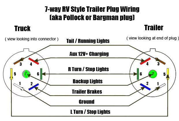 universal trailer plug wiring diagram