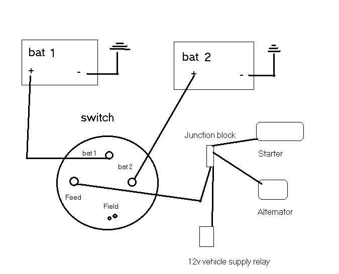 BillaVista\u0027s Dual battery setup