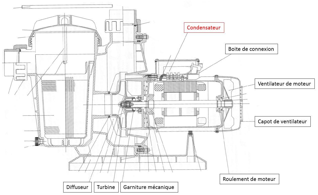 schema cablage for flotec pump