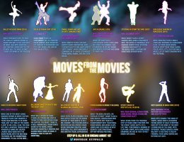 Moves-From-The-Movies-Infographic
