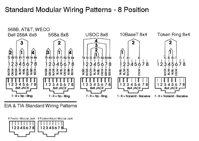 Cable Wireing