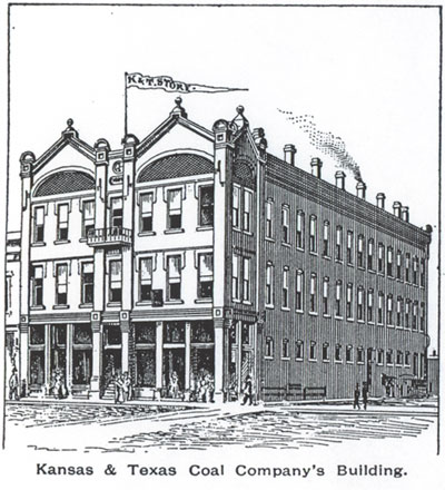 1890 Pittsburg City Directory - Sketches