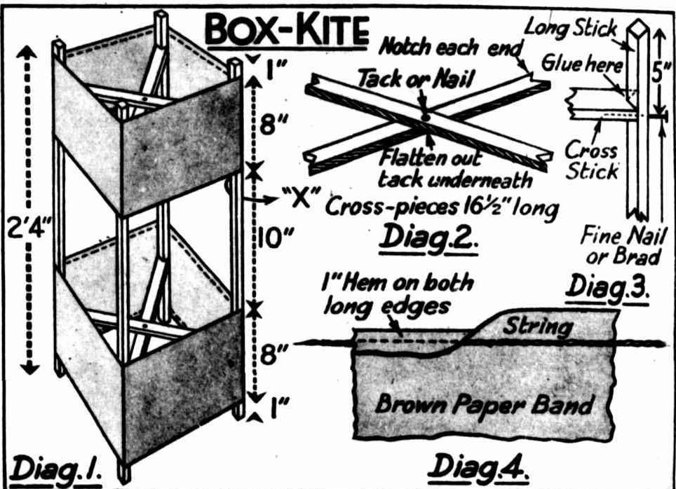 how to make a kite diagram