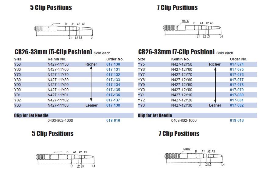 Keihin Carburetor Tuning Service Manual - User Guide Manual That