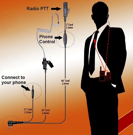 Kenwood TK3130 PROTALK XLS Radio Accessories