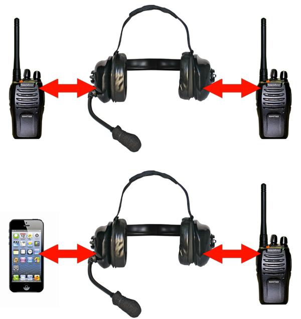 Motorola Radio Accessories - Planet Headset