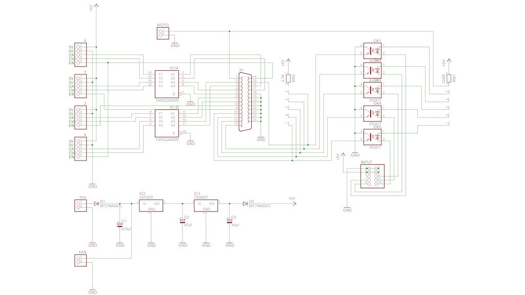 firewire port diagram