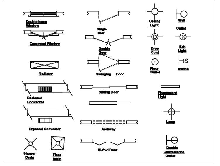 electrical plan drawing symbols