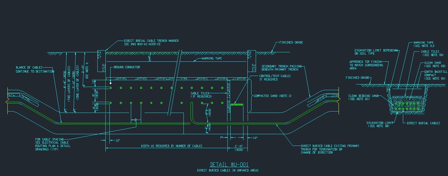 electrical plan tips