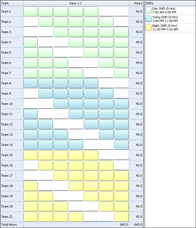 free excel work schedule template