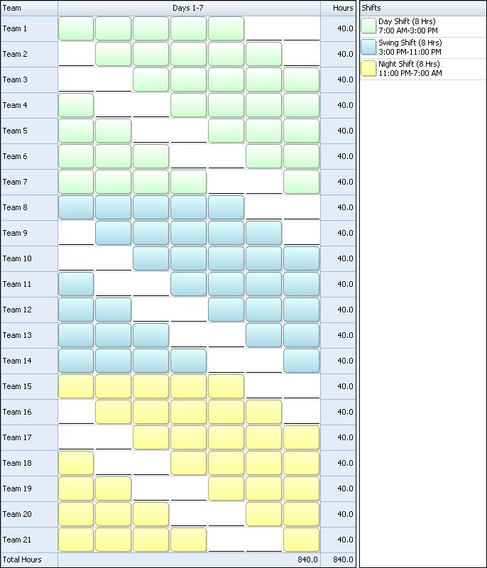 shift schedule programs
