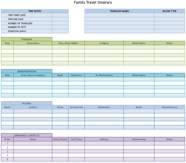 itinerary planner template excel