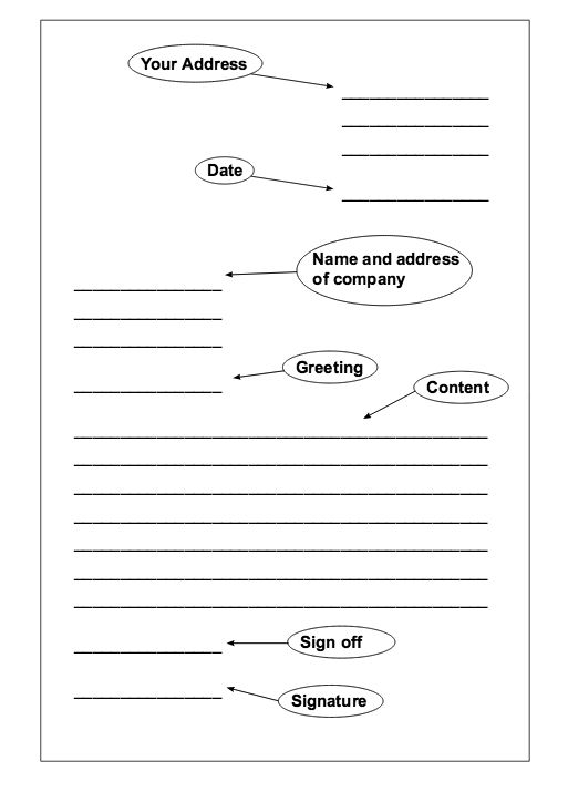 Formal Letters Examples For Students planner template free