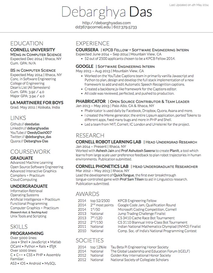 Latex Cv Template Mit planner template free