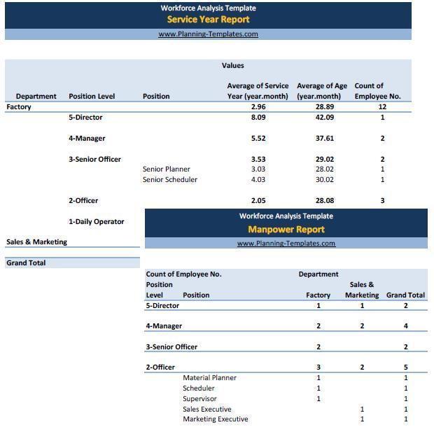 Workforce Analysis Report in Excel Spreadsheet Manpower Report - analysis report template