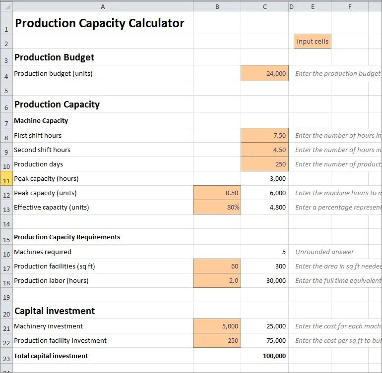 Production Capacity Calculator for a Business Plan Plan Projections