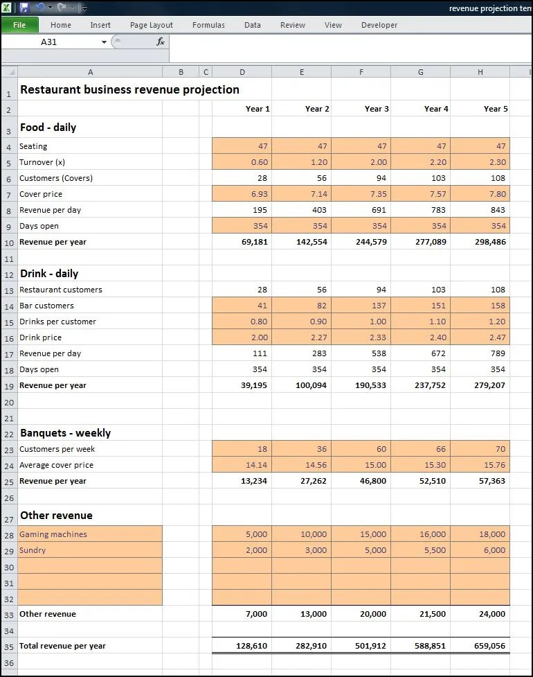 Restaurant Business Revenue Projection Plan Projections