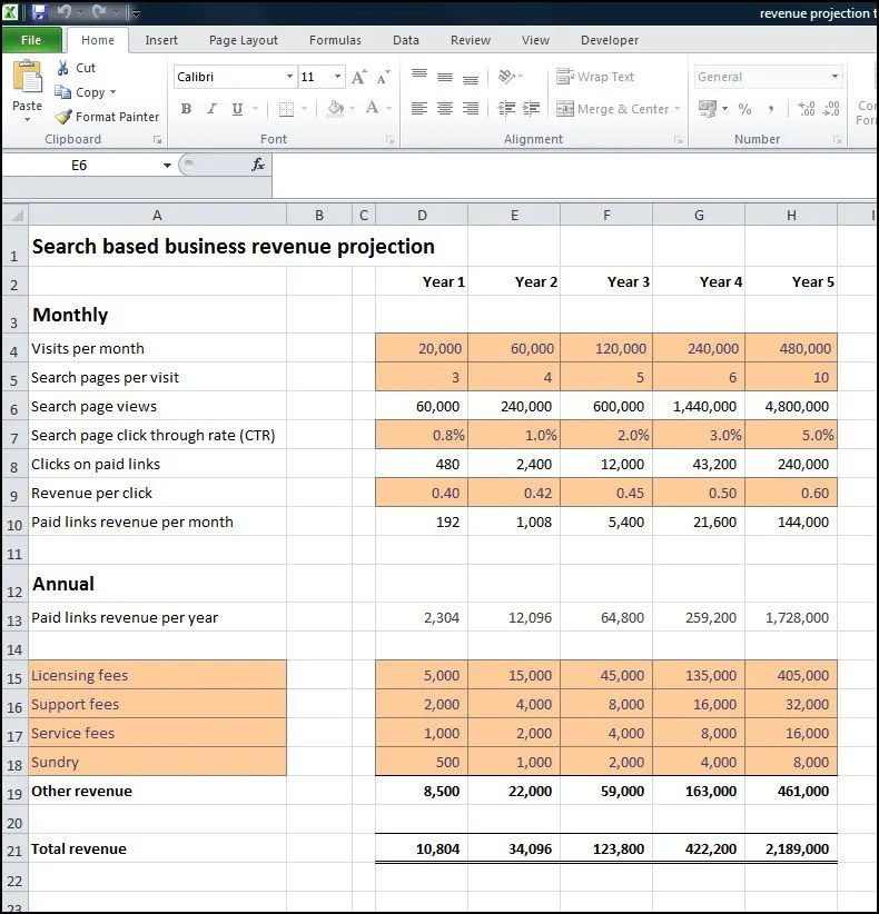 Search Engine Business Revenue Projection Plan Projections