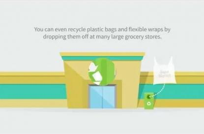 Plastics Recycling Postcards Plastics Make It Possible
