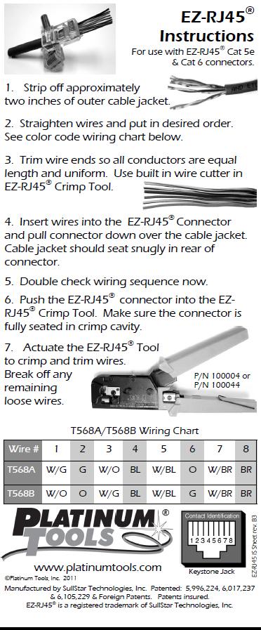 Platinum Tools® Products Connectors 100003