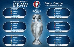UEFA EURO 2016 DRAW GROUPS
