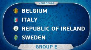 Group E UEFA Euro 2016 Standings