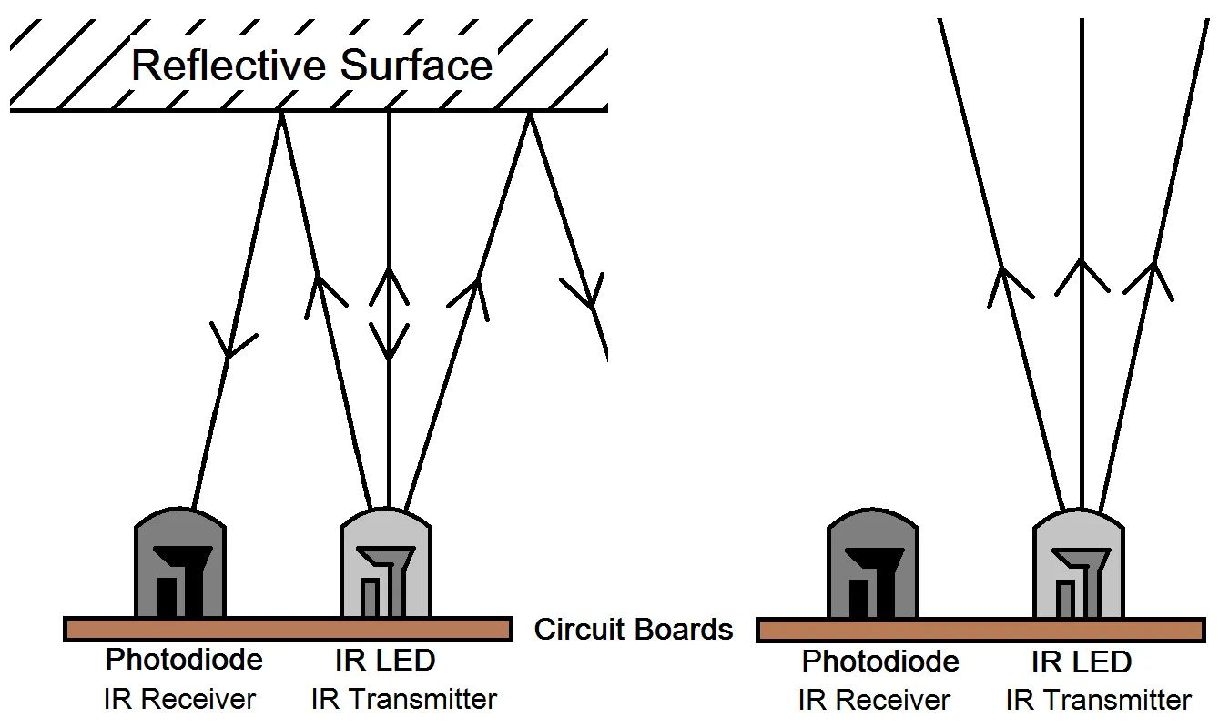 arduino ir phototransistor circuit