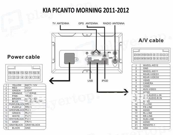 kia schema moteur hyundai i 20