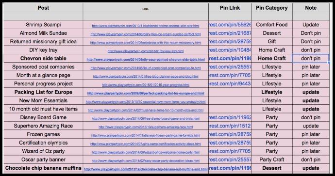 Free Pinterest Scheduling Spreadsheet