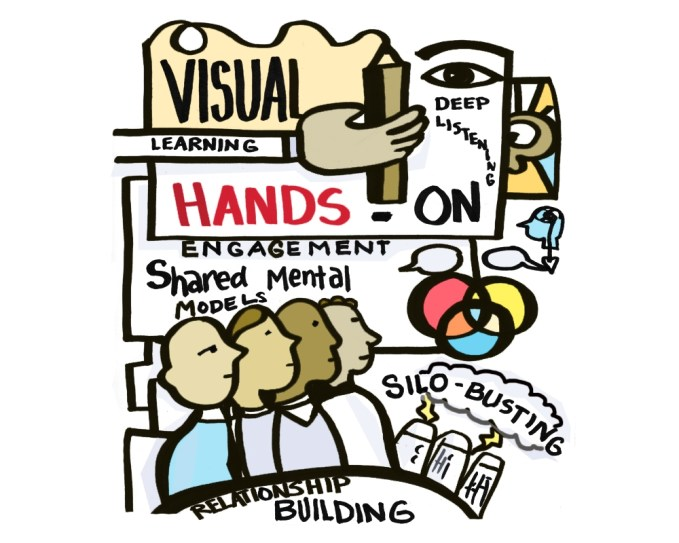 visual learning playthink sm