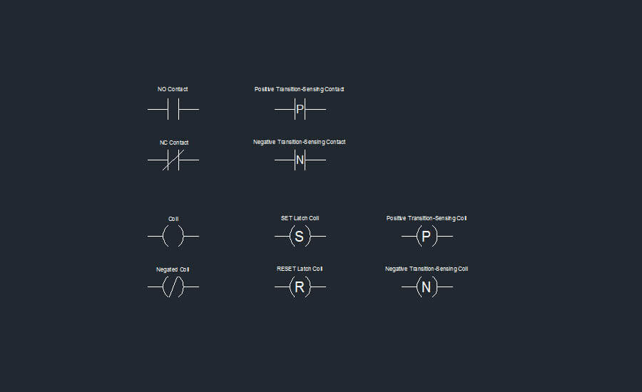 Ladder Logic Symbols - All PLC Diagram Symbols