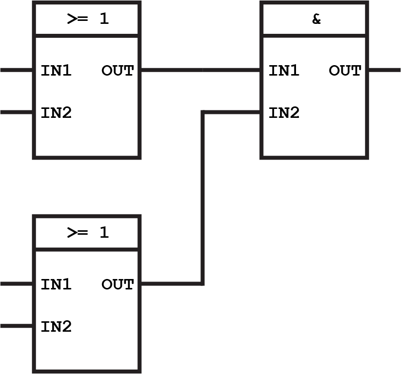 block diagram plc