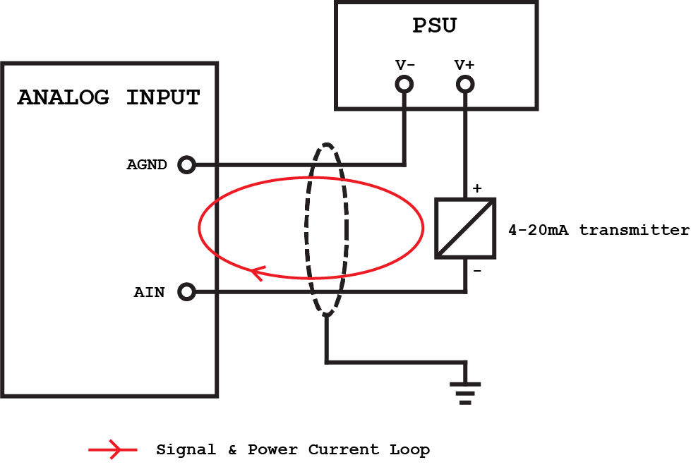 wiring diagram with plc