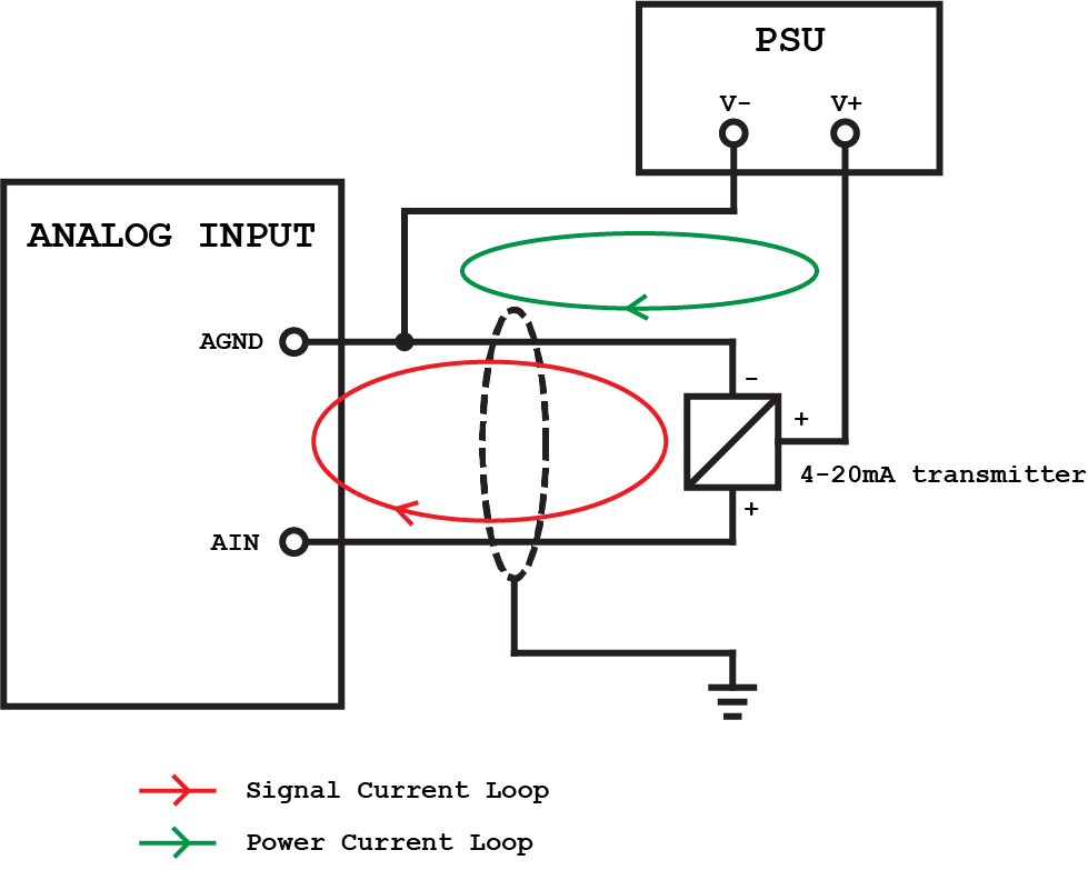 siemens analog input wiring diagram