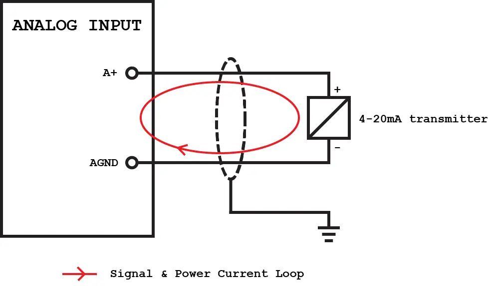 plc wiring basics videos