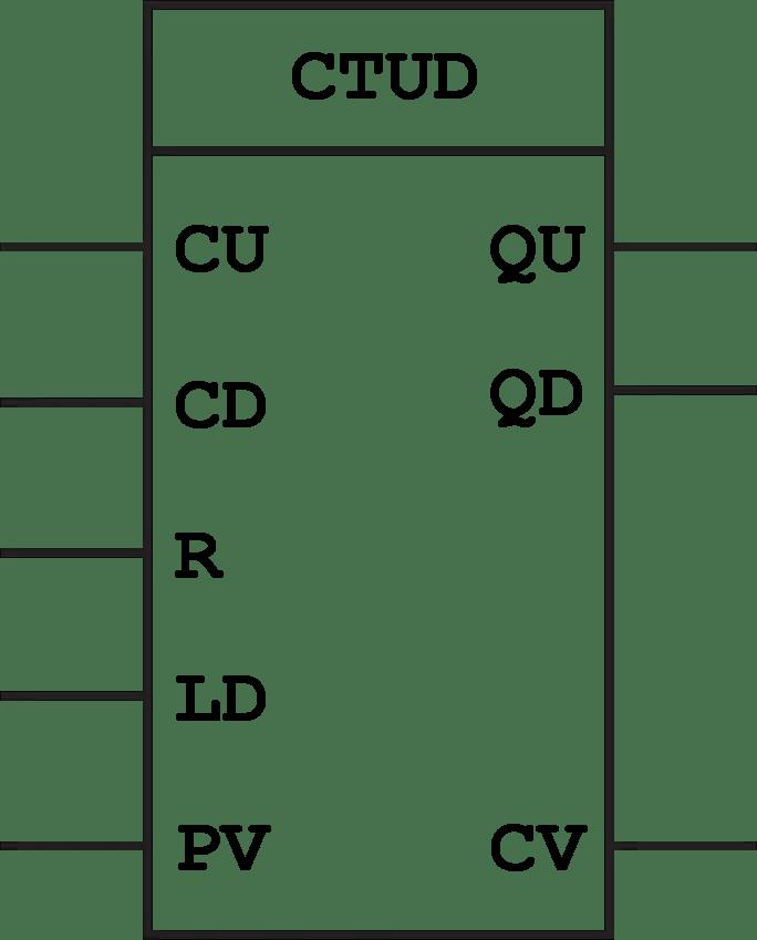 block diagram basics