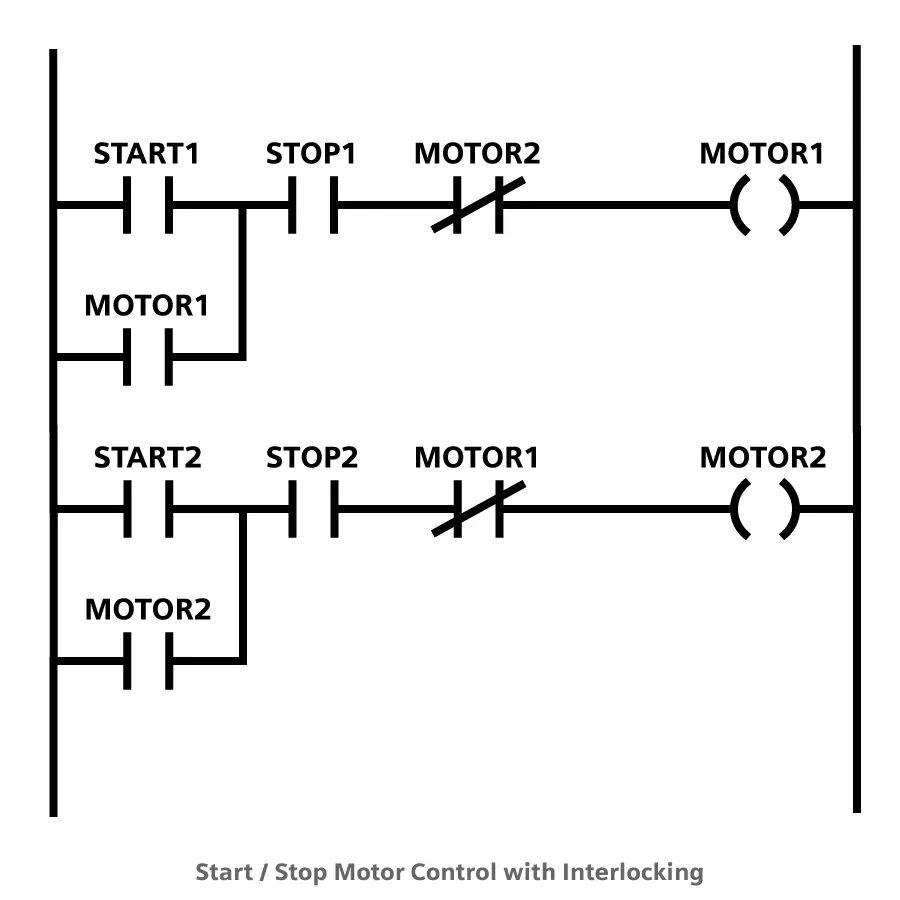 reading ladder logic diagram