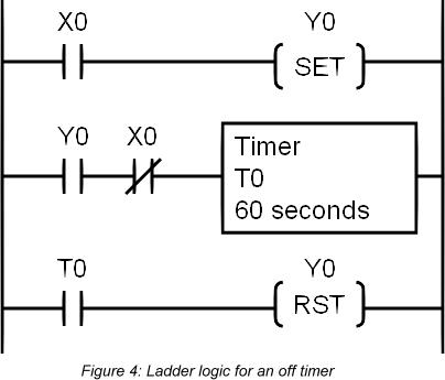 ladder diagram plc omron pdf