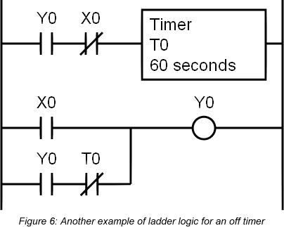 simple ladder logic