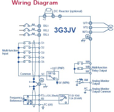 Vfd Wiring Diagram wiring diagram panel