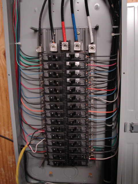 3 Phase Breaker Panel Wiring Wiring Diagram