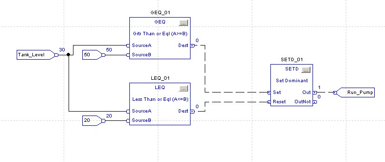 Function Block Diagrams Text - PLCSnet - Interactive Q  A