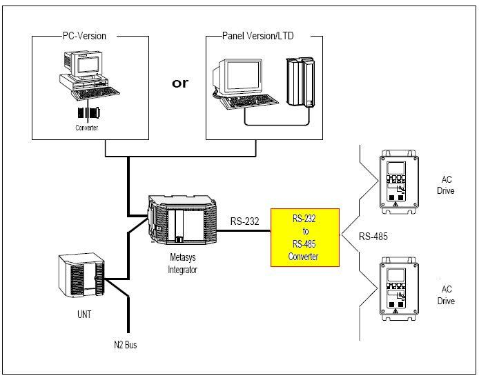 modbus rtu wiring diagram problems