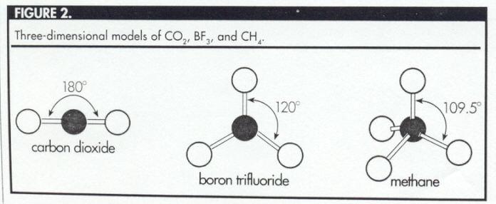 Covalent Bonds and Trigonometry - carbon bonds