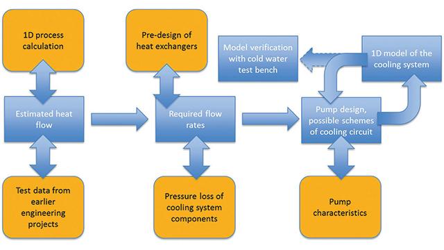 Hatz Diesel Engine Cooling