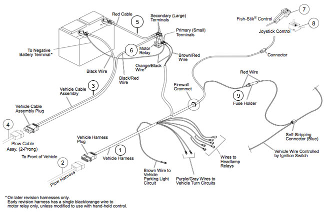 fisher plow relay wiring diagram