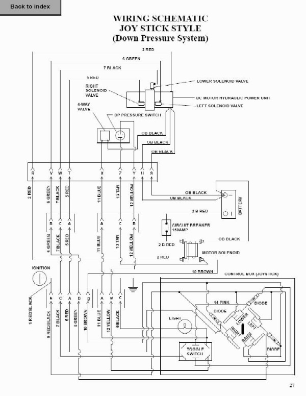 snow way plow solenoid ledningsdiagram
