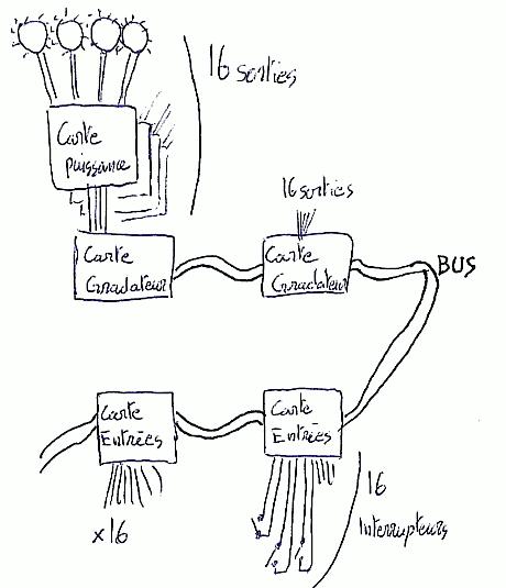 01 civic schema cablage